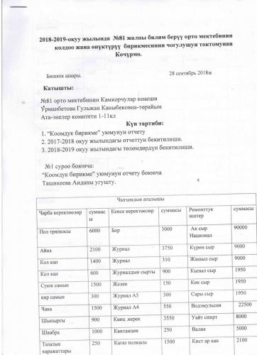 Обшественное обьединение / фонды